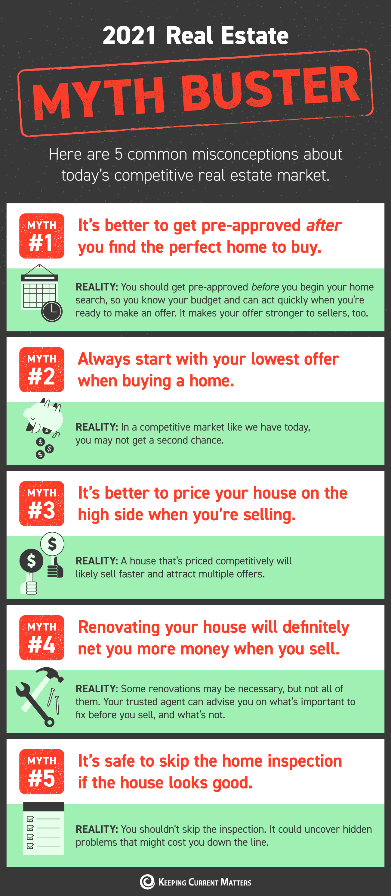2021 Real Estate Myth Buster [INFOGRAPHIC] | Keeping Current Matters