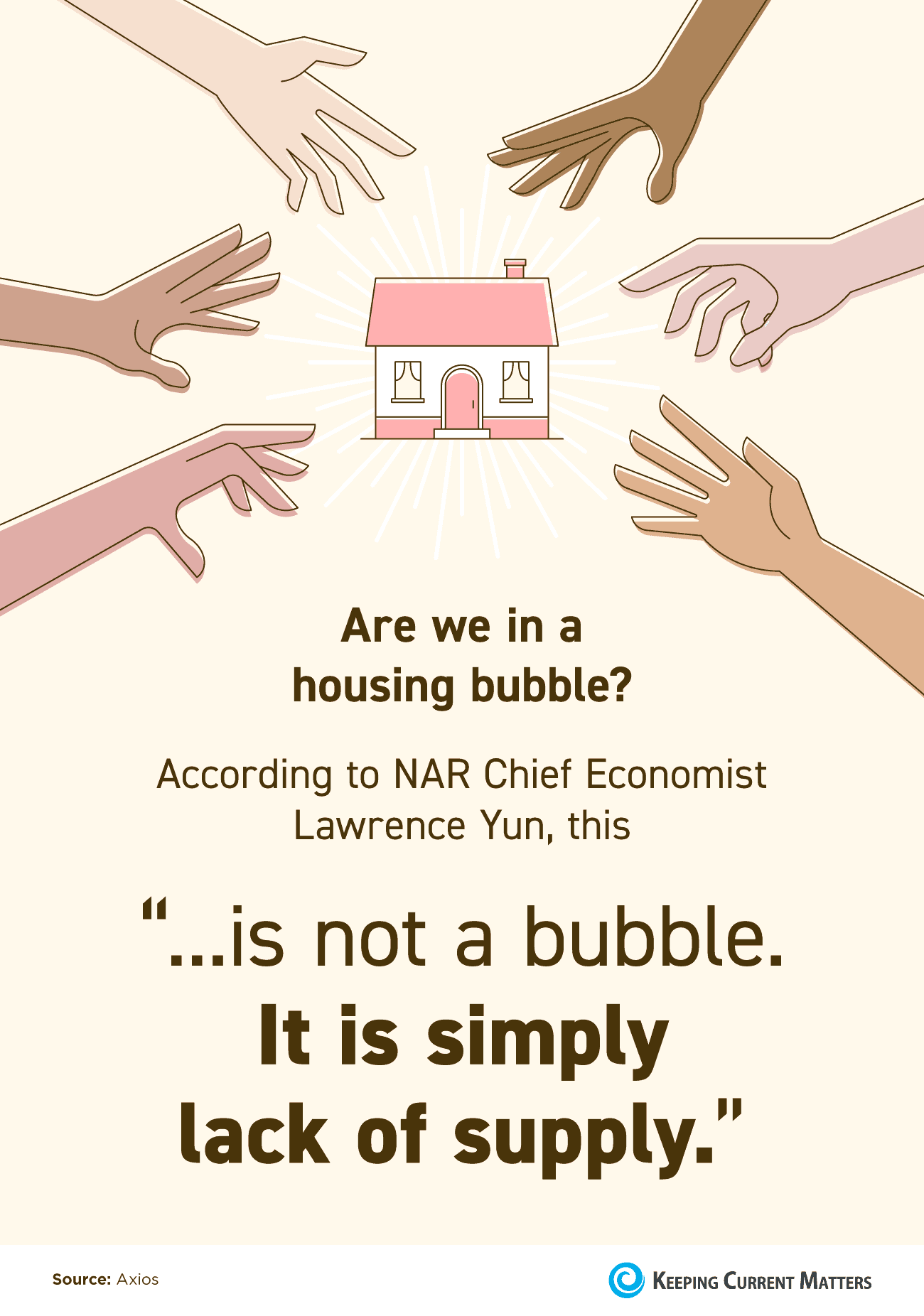 This Isn't a Bubble. It's Simply Lack of Supply. [INFOGRAPHIC] | Keeping Current Matters