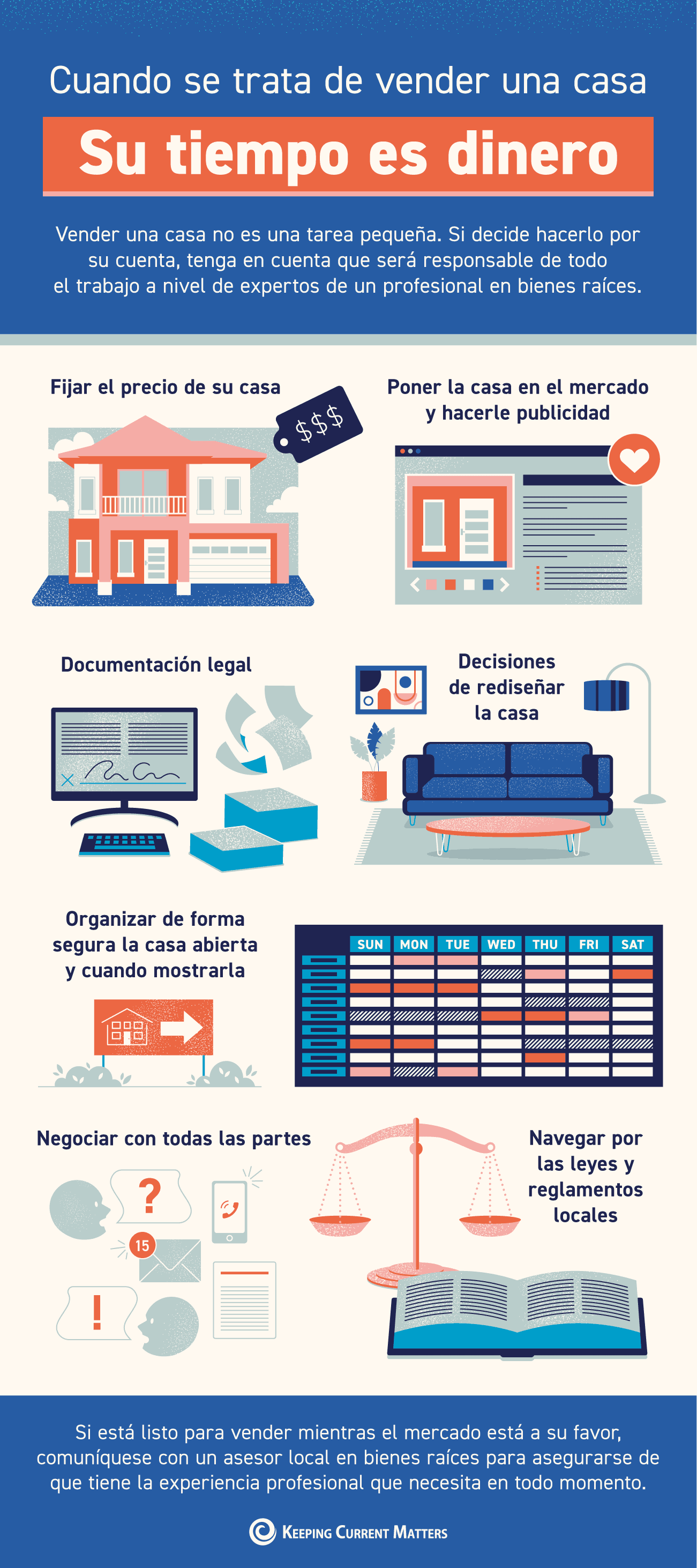 Cuando se trata de vender una casa, su tiempo es dinero [infografía] | Keeping Current Matters