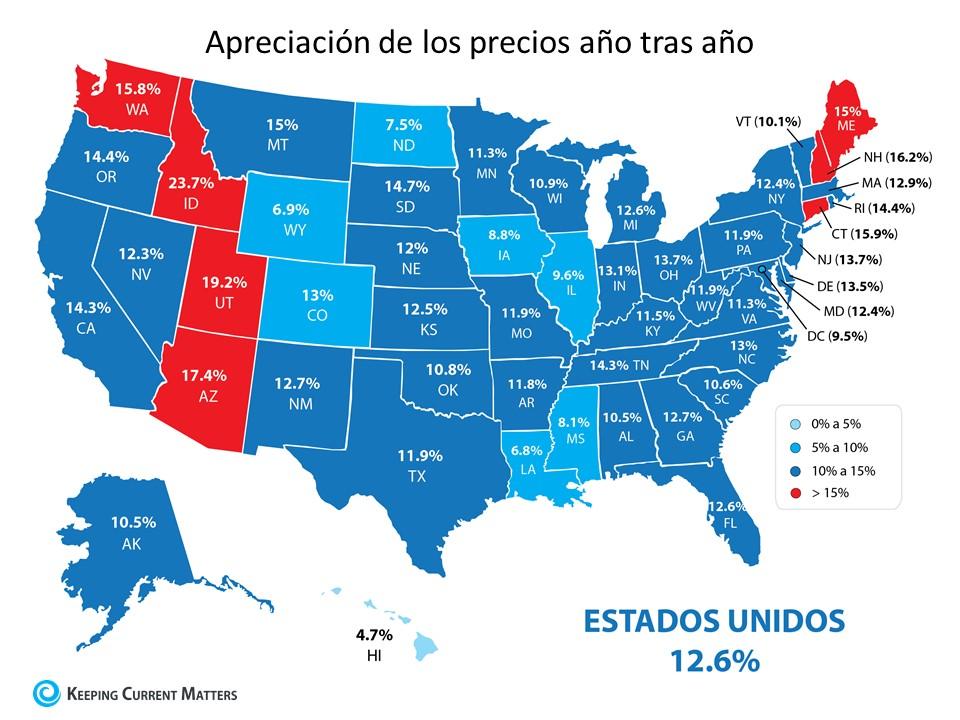 La apreciación del precio de las viviendas es tan simple como la oferta y la demanda   Keeping Current Matters