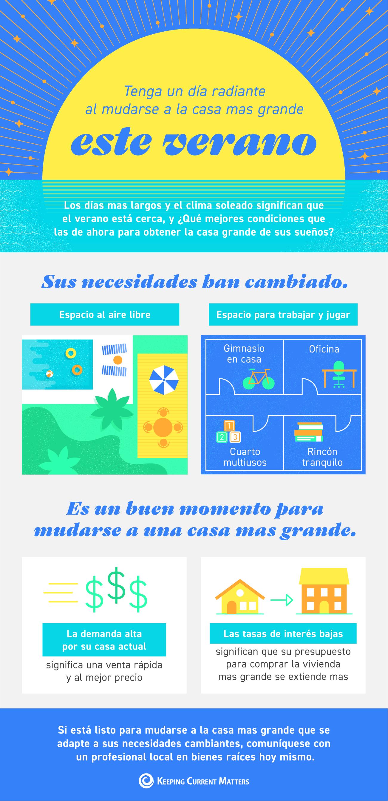 Tenga un día radiante al mudarse a la casa mas grande este verano [infografía] | Keeping Current Matters
