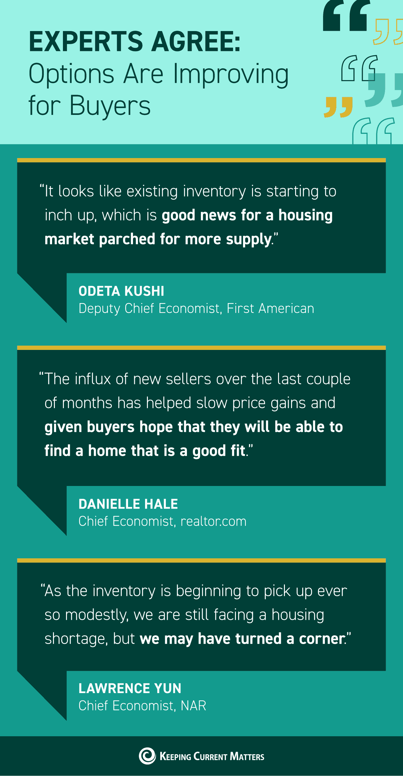 Experts Agree: Options Are Improving for Buyers [INFOGRAPHIC] | Keeping Current Matters