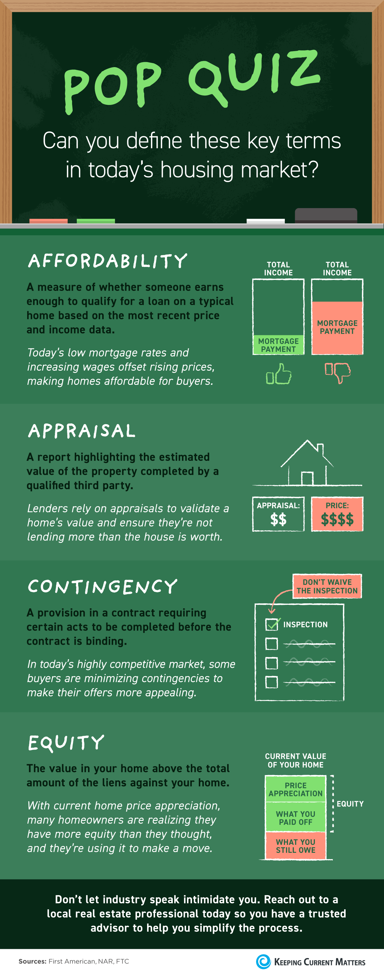 Pop Quiz: Can You Define These Key Terms in Today's Housing Market? [INFOGRAPHIC] | Keeping Current Matters